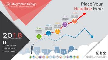Finanzdiagramm Infografiken Vorlage, wachsenden und fallenden Markt Grafiken oder Prozess Flussdiagramm 5 Optionen.