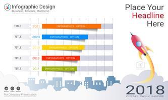 Business bar graph Infographics mall, tillväxt framsteg färg full med Process flödesdiagram 5 alternativ. vektor