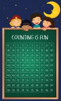 Mathematik, die Zahl auf Tafel zählt