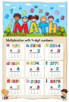 Arbeitsblatt Mathematik Multiplikationszahl Kapitel