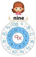 Mädchen auf mehrfachem Tisch neun vektor