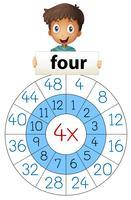 Mathematische Multiplikation Nummer vier