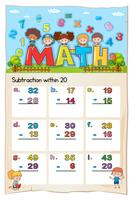 Math kalkylbladmall för subtraktion inom tjugo