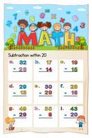 Mathe-Arbeitsblatt-Vorlage für die Subtraktion innerhalb von zwanzig vektor