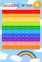 Mathe-Arbeitsblatt zum Zählen bis 99 vektor