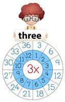 Tre matematik multiplicera cirkeln