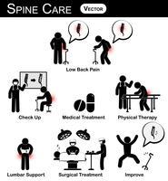 Vektor-Stickman-Diagramm. Piktogramm. Infografik der Wirbelsäule Pflegekonzept