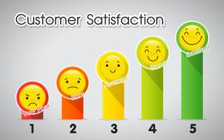 Tool zur Messung der Kundenzufriedenheit. vektor