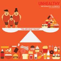 Ungesunde familie infografik