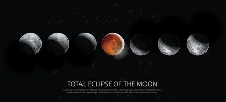 Totalt mörkförmörkelse av månen Vektor illustration