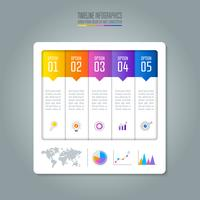 Tidslinje infografisk affärsidé med 5 alternativ.