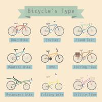typ av cykel vektor