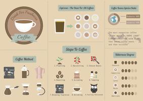 retro kaffe infographic vektor