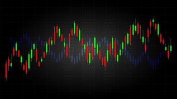 Ljusstake mönster är en stil av finansiella diagram. vektor