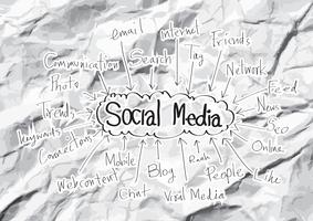 Social Media-Ideendesign