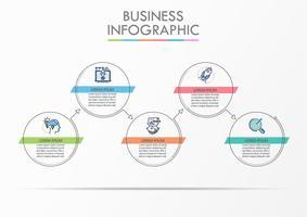 Visualisierung von Geschäftsdaten.