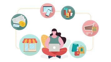 Internetreklam och marknadsföring online-koncept