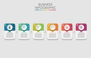 Visualisierung von Geschäftsdaten
