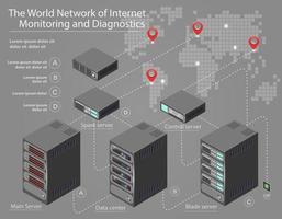 Isometrische Datenblockkette