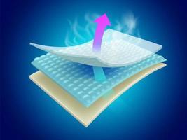 Fukt- och luktabsorberande ark vektor