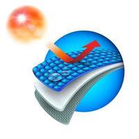 Reflekterande och vattentäta material infographic vektor