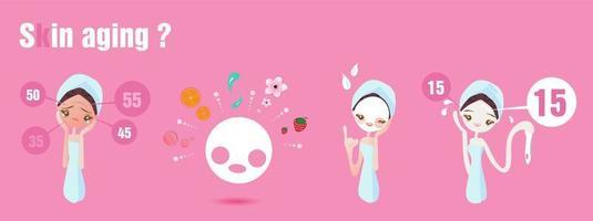 Hautalterung Skin Care Design