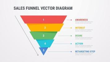 Försäljningstrattsvektordiagrammall vektor