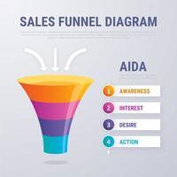 Aida försäljningstrattvektormall vektor