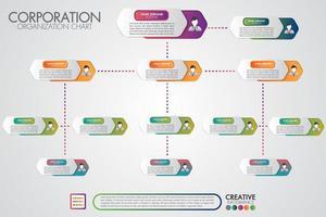 Vorlage für Unternehmensorganigramm vektor