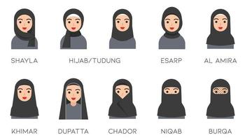 Muslimische Frauen Avatar Set mit schwarzer islamischer Kleidung vektor