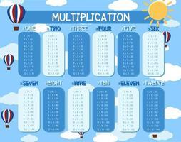En matematisk multiplikationsmall