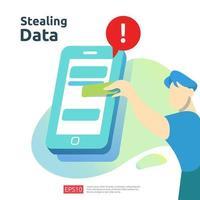 Diebstahl personenbezogener Daten