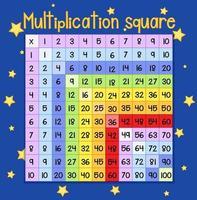 Quadratisches Plakat der bunten Vermehrung vektor