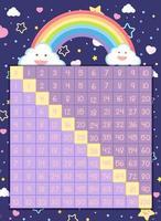 Scen för matematisk multiplikation kvadratisk natt