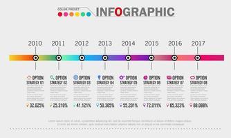 affärs tidslinje infographic mall vektor