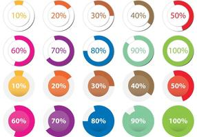 Prozent von Vektoren