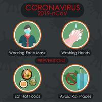 sätt att förhindra covid-19-viruset vektor