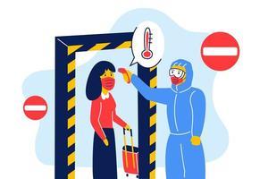 Thermisches Scannen auf Coronavirus oder Covid-19 am Checkpoint Gate
