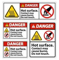 fara heta ytan vidrör inte skyltuppsättningen