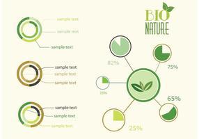 Bio Infografische Vektoren