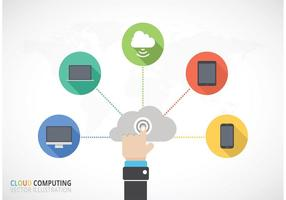 Free Cloud Computing Vektor Konzept