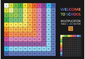 Free Bunte Multiplikation Tabelle Vektor