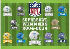 Superbowl Sieger Vektoren