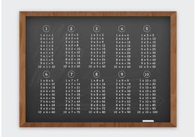 Free Vector Multiplikation Tabelle auf Tafel