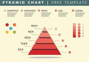 Pyramid Chart Vorlage Vektor frei