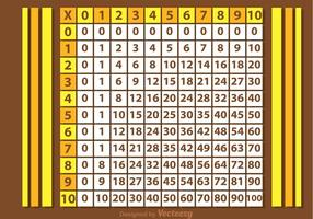 Multiplikation Diagramm Vektor