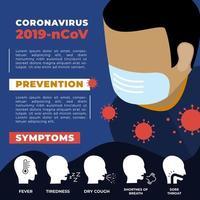 covid-19 Bildungsflyer mit Prävention und Symptomen vektor