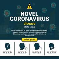 covid-19 pädagogische Infografik