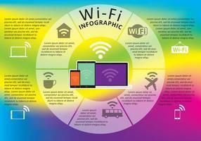 Wi-fi infographic vektor