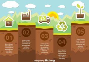 Gå Grön Infografi vektor